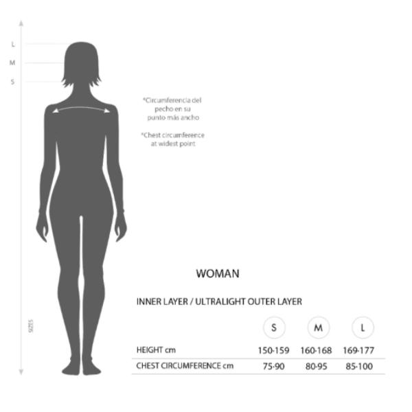 alaska size guide w